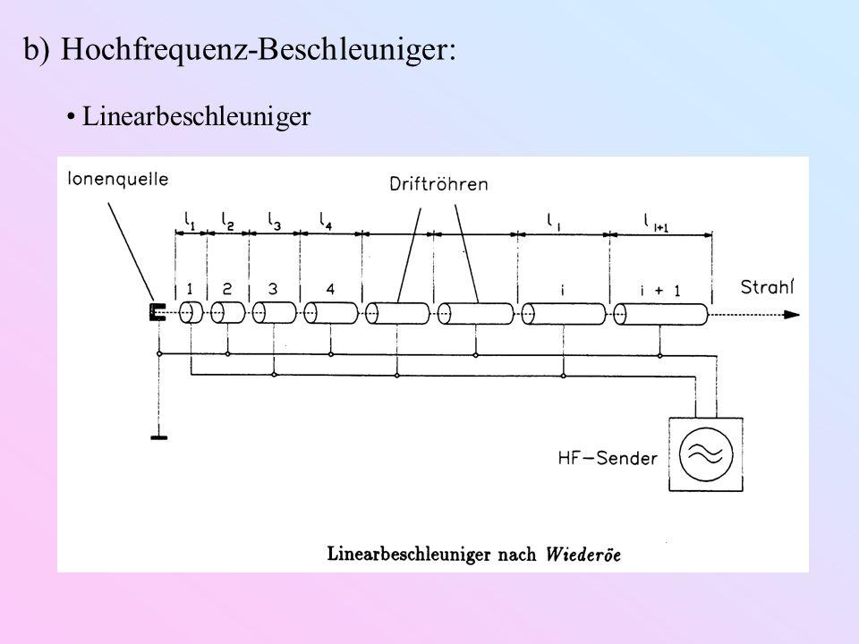 b)Hochfrequenz-Beschleuniger: Linearbeschleuniger