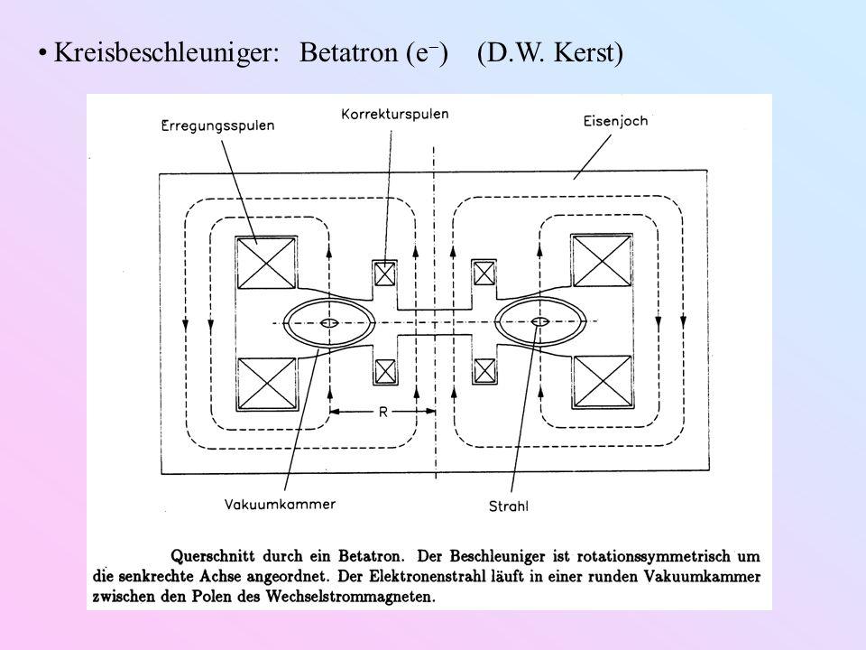 Kreisbeschleuniger: Betatron (e ) (D.W. Kerst)