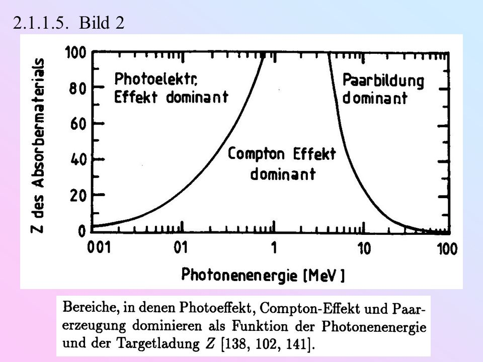 Spurdetektor teilweise im B-Feld elektromagnetisches Kalorimeter hadronisches Kalorimeter Myon- Spurkammern Teilchen-ID (Cherenkov,TRD) n, K L e p,, K Silizium- Vertexdetektor InnenAußen 2.2.5.