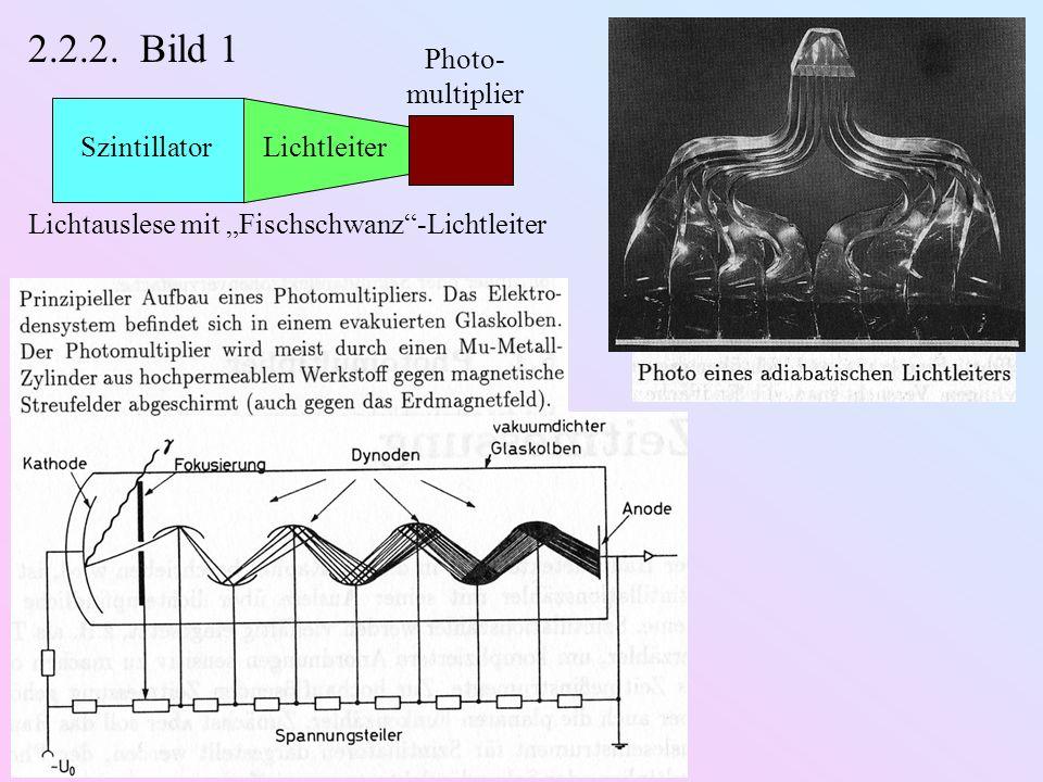2.2.2. Bild 1 SzintillatorLichtleiter Photo- multiplier Lichtauslese mit Fischschwanz-Lichtleiter