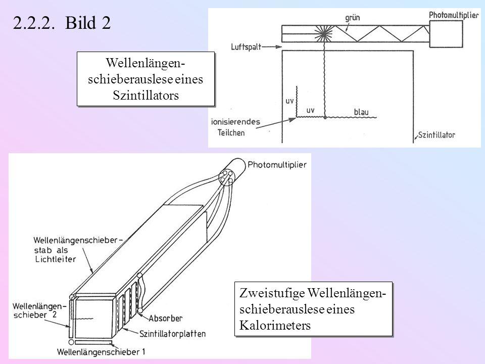 2.2.2. Bild 2 Zweistufige Wellenlängen- schieberauslese eines Kalorimeters Wellenlängen- schieberauslese eines Szintillators