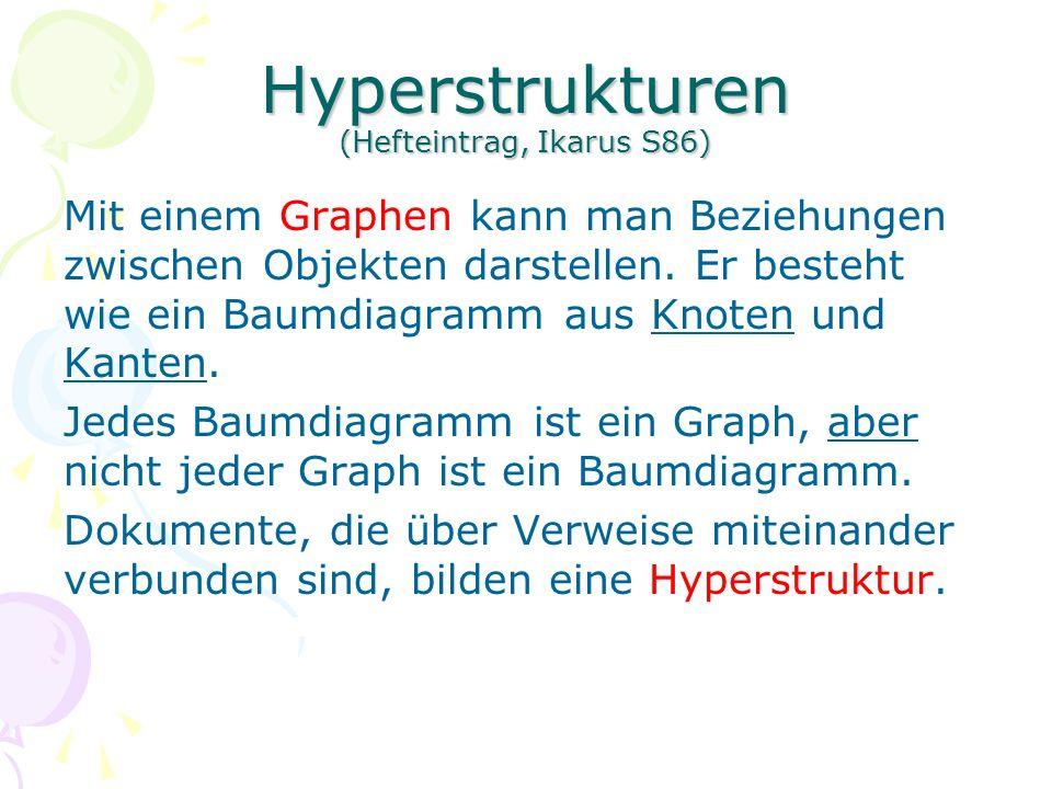 Hyperstrukturen (Hefteintrag, Ikarus S86) Mit einem Graphen kann man Beziehungen zwischen Objekten darstellen.
