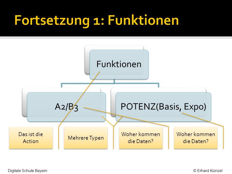 FunktionenA2/B3POTENZ(Basis, Expo) Das ist die Action Mehrere Typen Woher kommen die Daten.