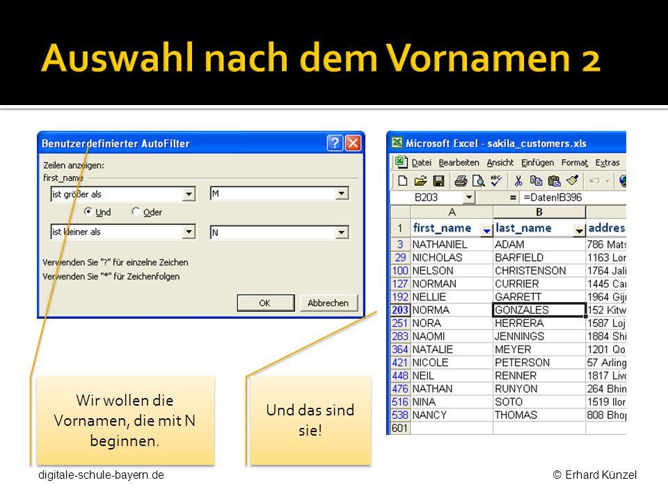 Wir wollen die Vornamen, die mit N beginnen. Und das sind sie! digitale-schule-bayern.de © Erhard Künzel