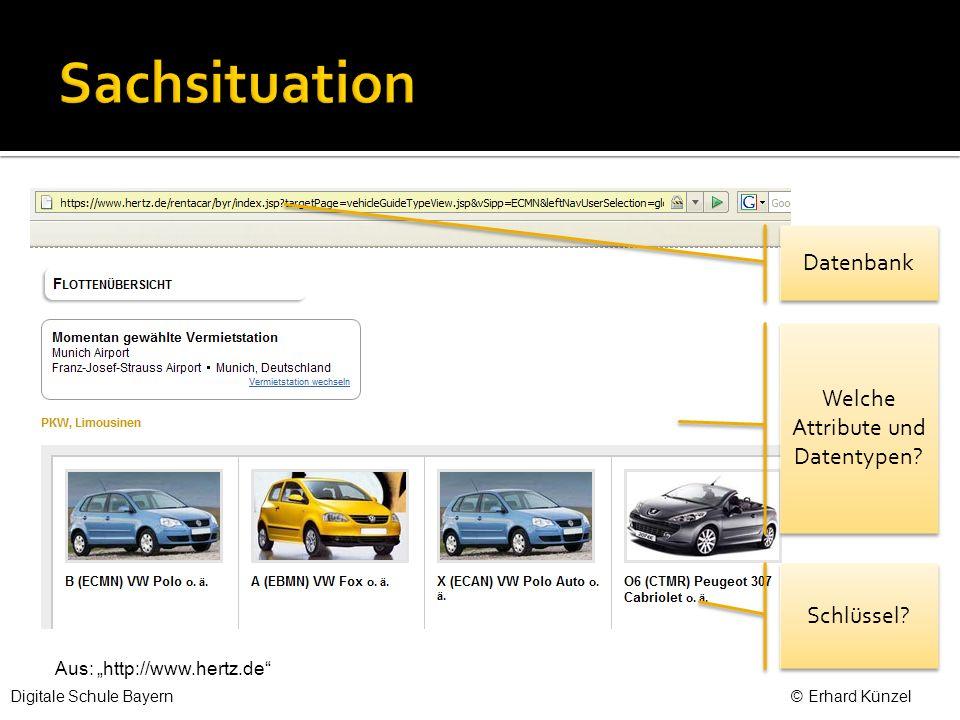 Datenbank Welche Attribute und Datentypen. Schlüssel.