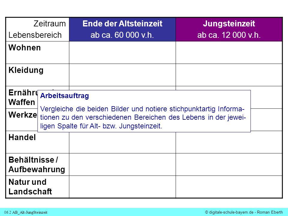 06.2 AB_Alt-JungSteinzeit © digitale-schule-bayern.de - Roman Eberth Zeitraum Lebensbereich Ende der Altsteinzeit ab ca. 60 000 v.h. Jungsteinzeit ab