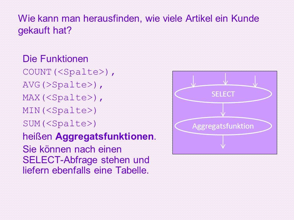 Die Funktionen COUNT( ), AVG(>Spalte>), MAX( ), MIN( ) SUM( ) heißen Aggregatsfunktionen.