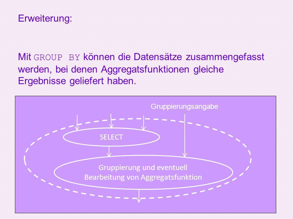 Mit GROUP BY können die Datensätze zusammengefasst werden, bei denen Aggregatsfunktionen gleiche Ergebnisse geliefert haben.