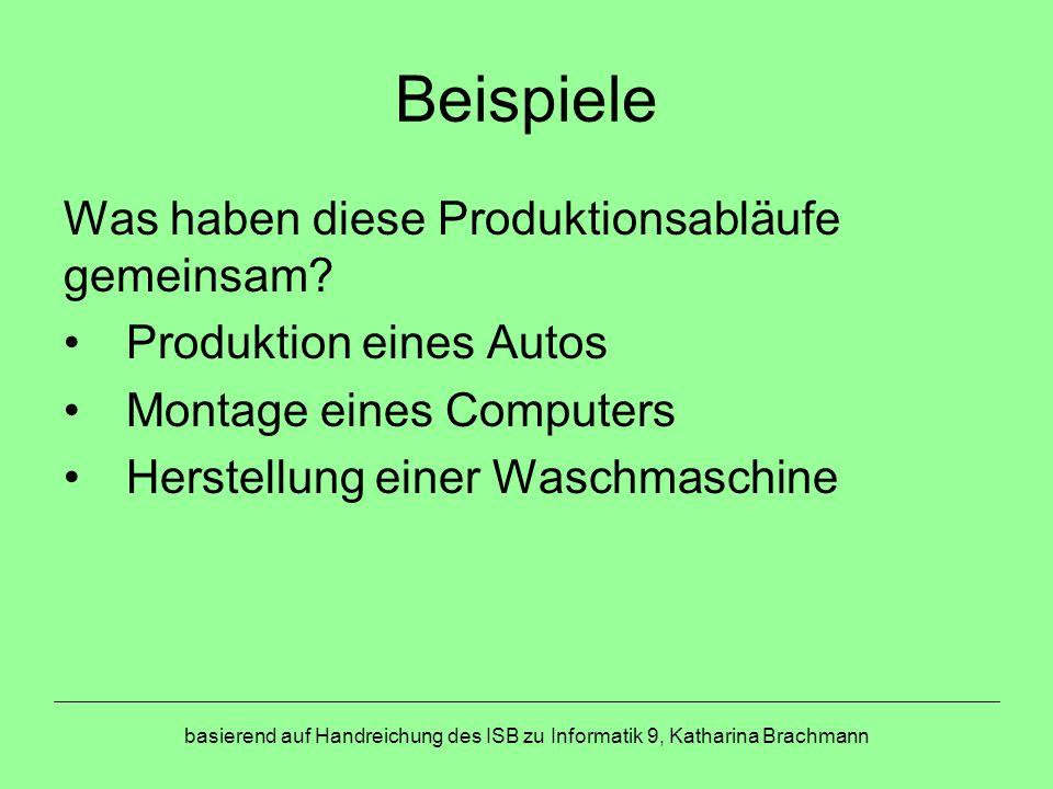 basierend auf Handreichung des ISB zu Informatik 9, Katharina Brachmann Beispiele Was haben diese Produktionsabläufe gemeinsam? Produktion eines Autos