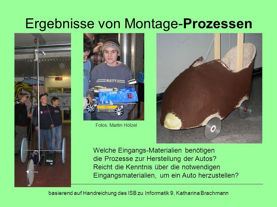 basierend auf Handreichung des ISB zu Informatik 9, Katharina Brachmann Ergebnisse von Montage-Prozessen Welche Eingangs-Materialien benötigen die Pro