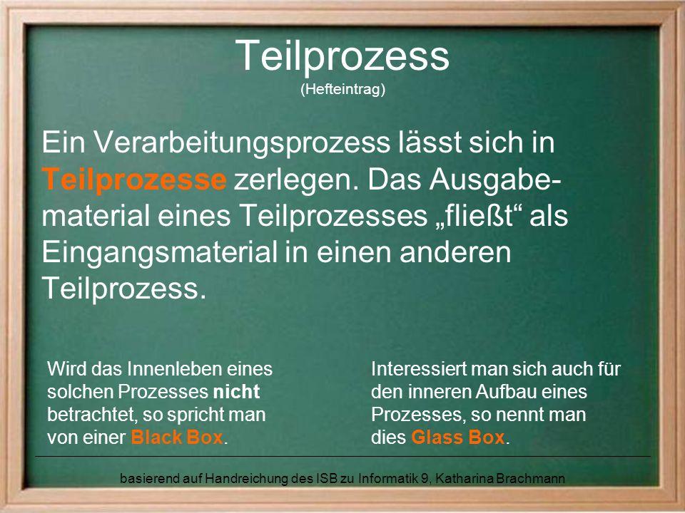 basierend auf Handreichung des ISB zu Informatik 9, Katharina Brachmann Teilprozess (Hefteintrag) Ein Verarbeitungsprozess lässt sich in Teilprozesse