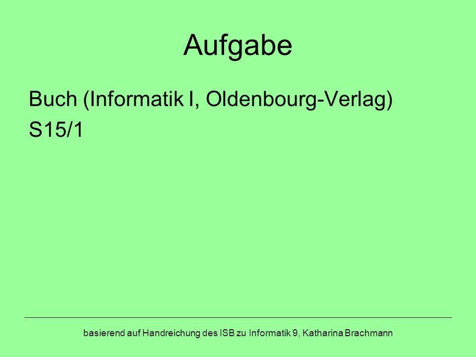 basierend auf Handreichung des ISB zu Informatik 9, Katharina Brachmann Aufgabe Buch (Informatik I, Oldenbourg-Verlag) S15/1