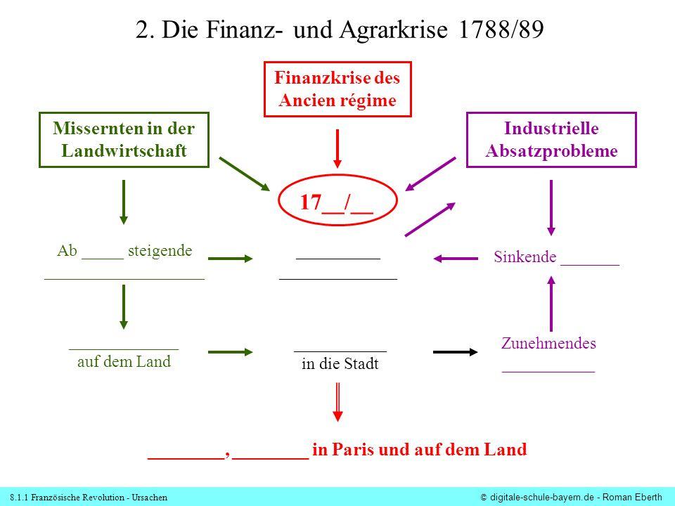 8.1.1 Französische Revolution - Ursachen© digitale-schule-bayern.de - Roman Eberth Missernten in der Landwirtschaft _____________ auf dem Land 2. Die