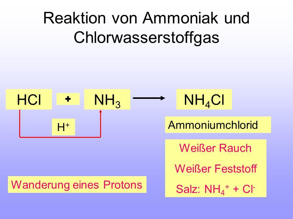 Reaktion von Ammoniak und Chlorwasserstoffgas HCl NH 3 NH 4 Cl H+H+ Ammoniumchlorid Wanderung eines Protons Weißer Rauch Weißer Feststoff Salz: NH 4 +