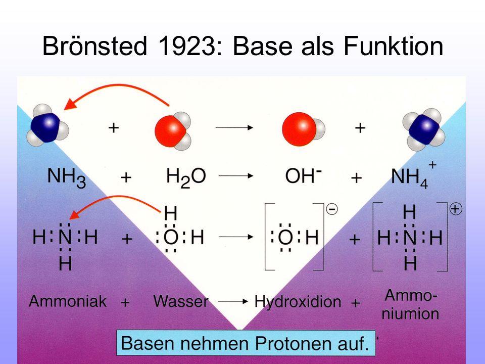 Brönsted 1923: Base als Funktion