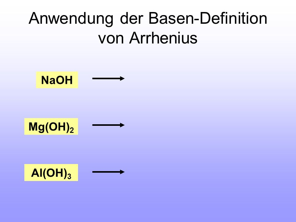 Anwendung der Basen-Definition von Arrhenius NaOH Mg(OH) 2 Al(OH) 3 Na + OH - Mg 2+ 2 OH - Al 3+ 3 OH -