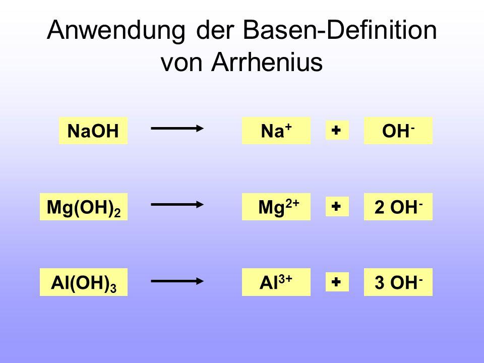 Anwendung der Basen-Definition von Arrhenius NaOH Mg(OH) 2 Al(OH) 3 Na + OH - Mg 2+ 2 OH - Al 3+ 3 OH -