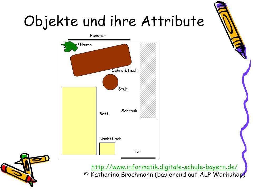 http://www.informatik.digitale-schule-bayern.de/ © Katharina Brachmann (basierend auf ALP Workshop) Objekte und ihre Attribute Tür Bett Nachttisch Sch