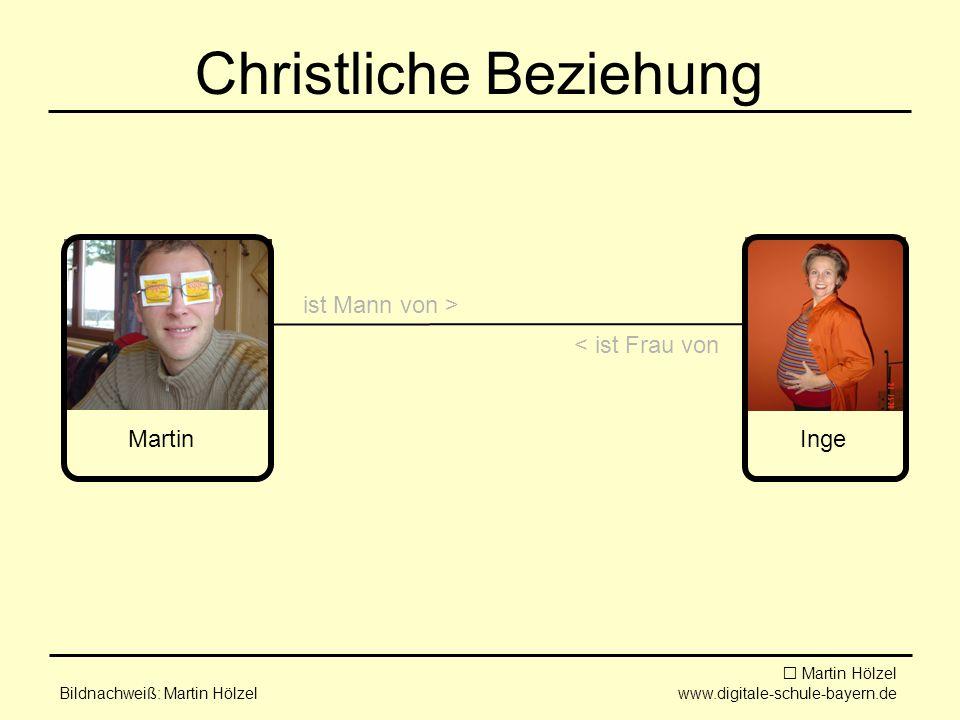 Martin Hölzel www.digitale-schule-bayern.de Klassendiagramm Christentum CHRISTIN … CHRIST … < ist Frau von ist Mann von >