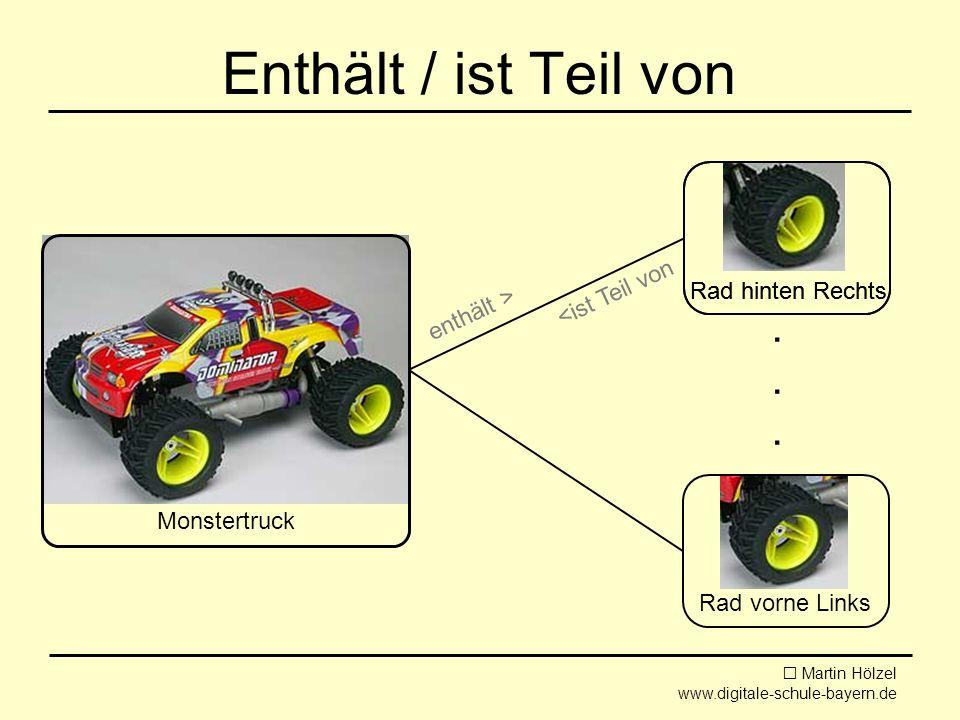 Martin Hölzel www.digitale-schule-bayern.de Natur und Technik: Informatik Jhgst.