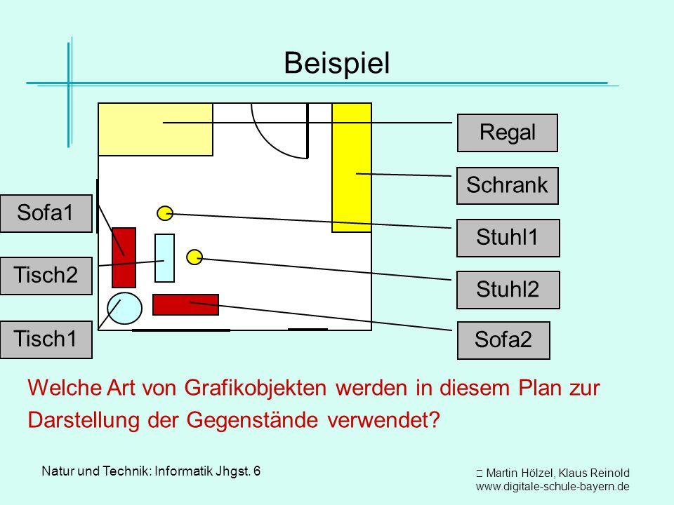 Martin Hölzel, Klaus Reinold www.digitale-schule-bayern.de Natur und Technik: Informatik Jhgst. 6 Beispiel Regal Schrank Stuhl1 Stuhl2 Sofa2 Sofa1 Tis
