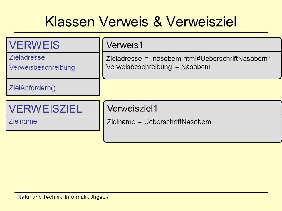 Natur und Technik: Informatik Jhgst. 7 Klassen Verweis & Verweisziel VERWEIS Zieladresse Verweisbeschreibung ZielAnfordern() Verweis1 Zieladresse = na