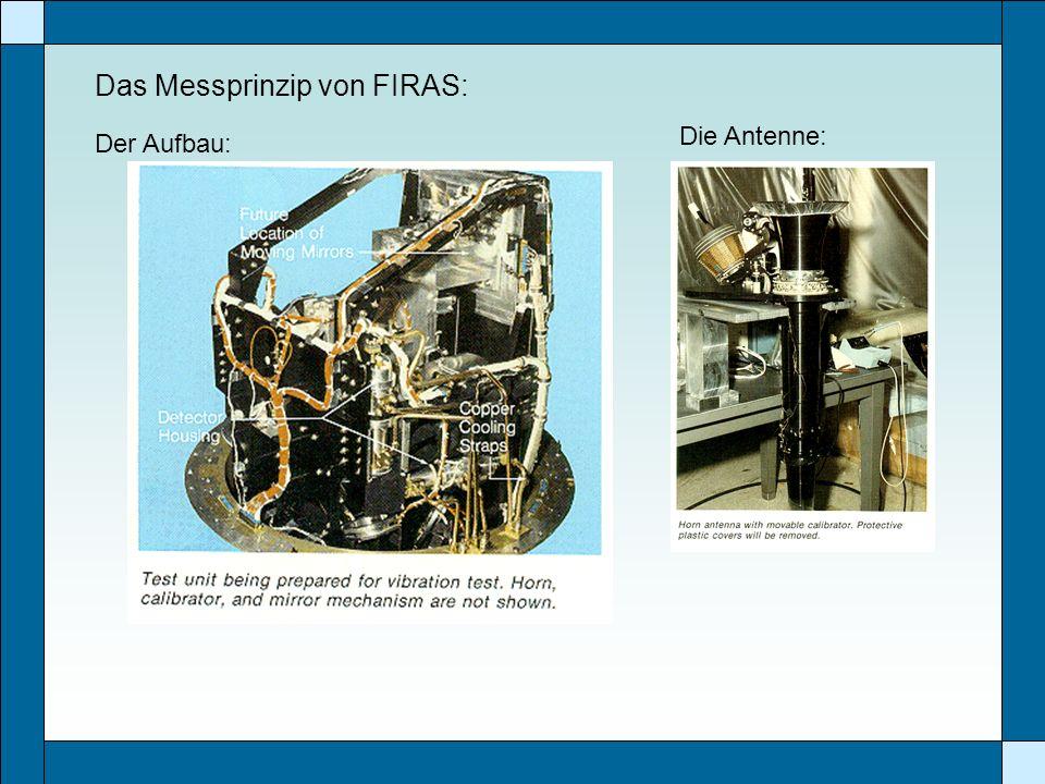 Das Messprinzip von FIRAS: Der Aufbau: Die Antenne: