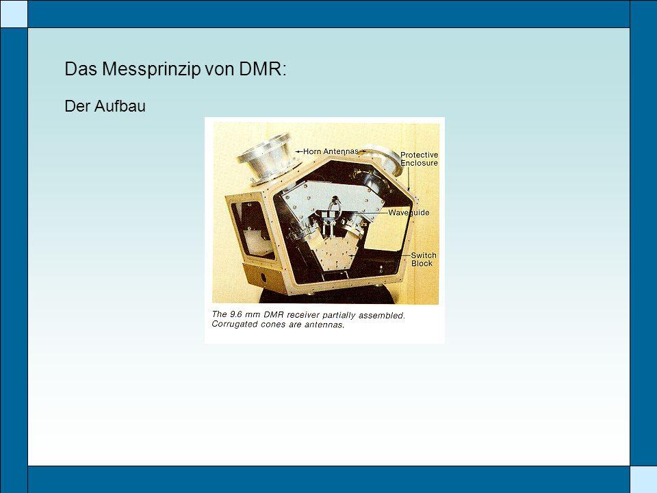 Das Messprinzip von DMR: Der Aufbau