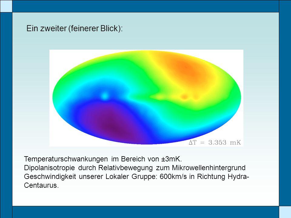 Ein zweiter (feinerer Blick): Temperaturschwankungen im Bereich von ±3mK. Dipolanisotropie durch Relativbewegung zum Mikrowellenhintergrund Geschwindi