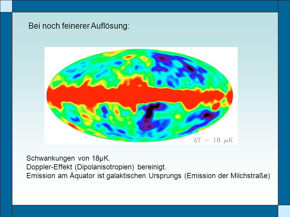Bei noch feinerer Auflösung: Schwankungen von 18µK. Doppler-Effekt (Dipolanisotropien) bereinigt. Emission am Äquator ist galaktischen Ursprungs (Emis
