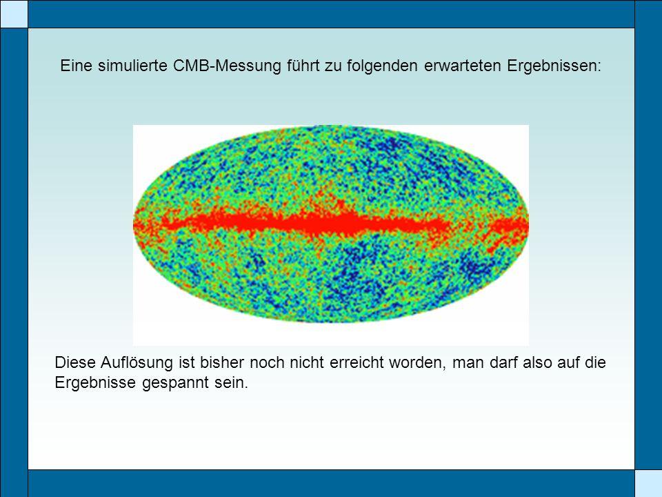 Eine simulierte CMB-Messung führt zu folgenden erwarteten Ergebnissen: Diese Auflösung ist bisher noch nicht erreicht worden, man darf also auf die Er