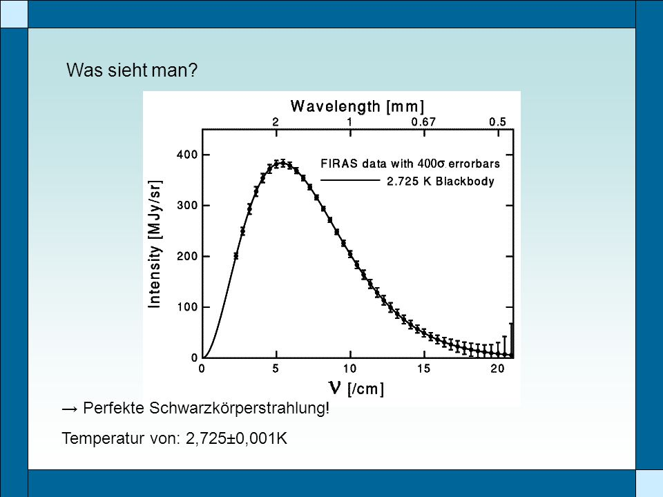 Ergebnisse: Auf den ersten Blick: Absolut isotrope Strahlung bei T:2,728K (Messung bei 53 GHz)