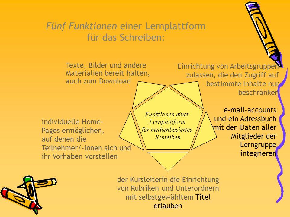 Fünf Funktionen einer Lernplattform für das Schreiben: Funktionen einer Lernplattform für medienbasiertes Schreiben Texte, Bilder und andere Materiali