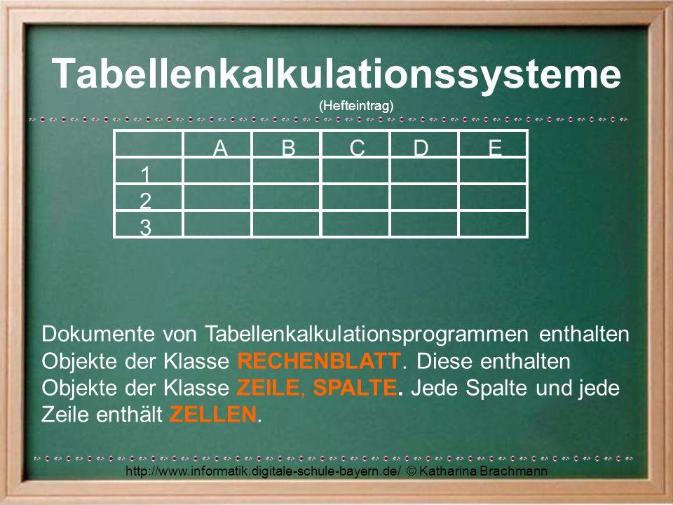 http://www.informatik.digitale-schule-bayern.de/ © Katharina Brachmann Tabellenkalkulationssysteme (Hefteintrag) Zellen enthalten Daten (Zahlen, Texte) oder Formeln, die immer mit einem = beginnen.