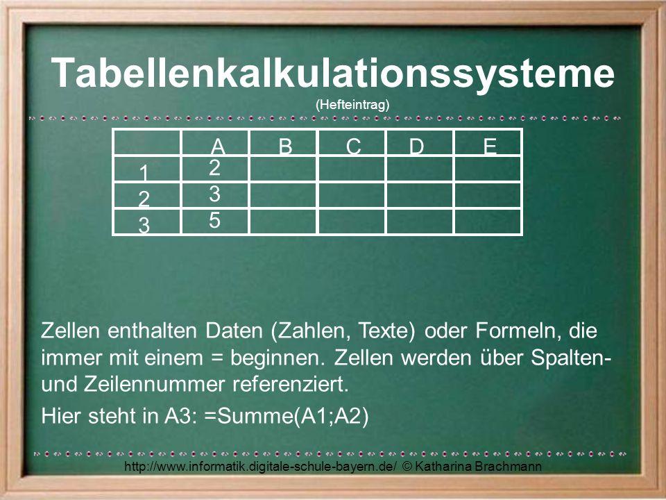http://www.informatik.digitale-schule-bayern.de/ © Katharina Brachmann Zusammenhänge.