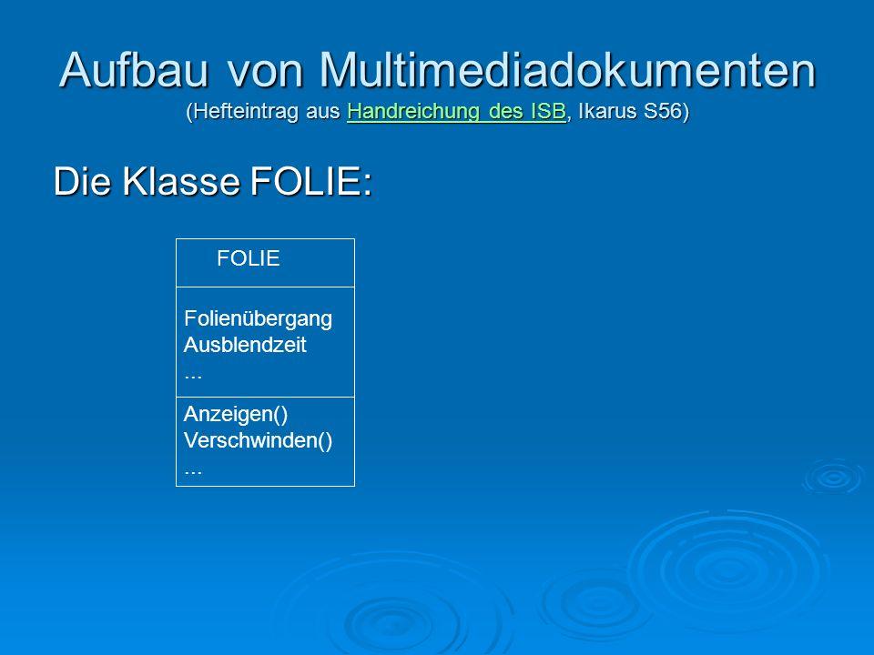 Klassendiagramm (Hefteintrag) Überlege zunächst, welche Beziehungen zwischen den einzelnen Klassen, die in einem Multimediadokument vorkommen können, bestehen.