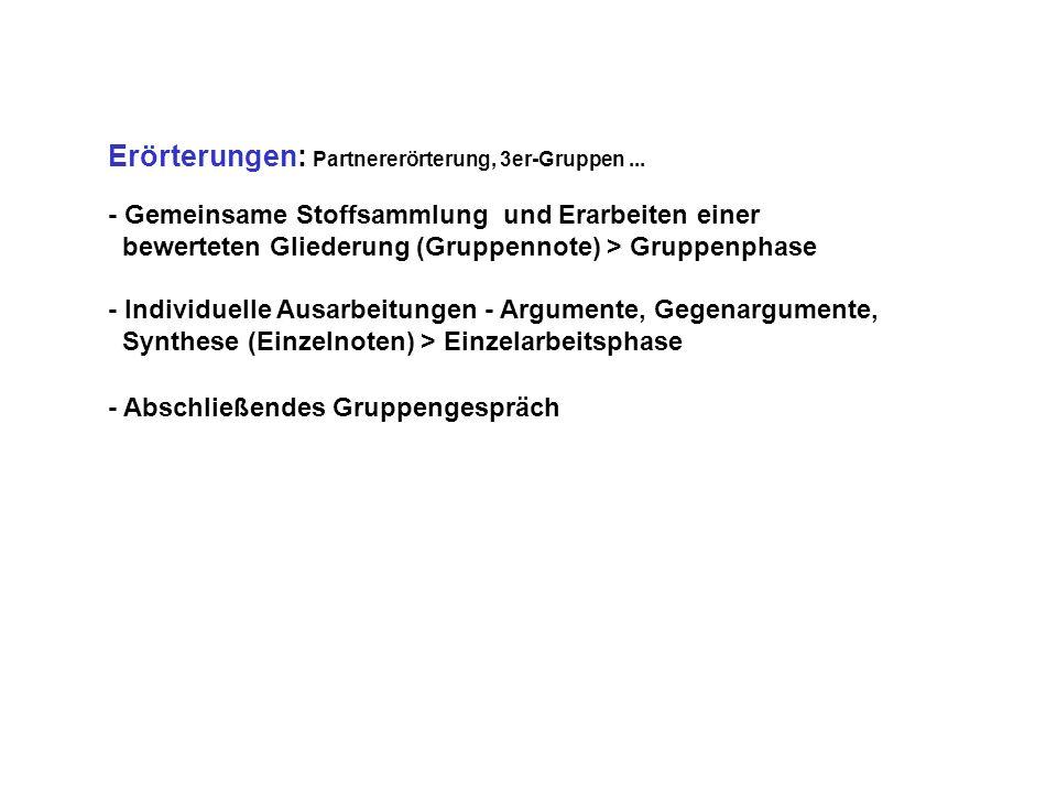 Erörterungen: Partnererörterung, 3er-Gruppen... - Gemeinsame Stoffsammlung und Erarbeiten einer bewerteten Gliederung (Gruppennote) > Gruppenphase - I
