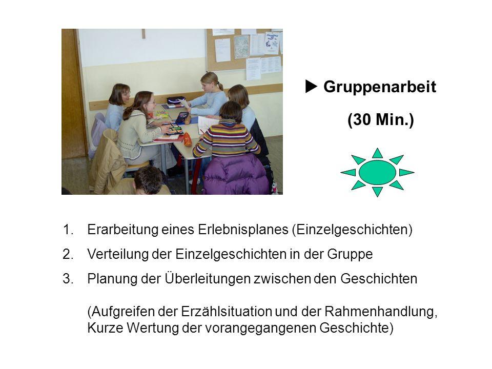 1.Erarbeitung eines Erlebnisplanes (Einzelgeschichten) 2.Verteilung der Einzelgeschichten in der Gruppe 3.Planung der Überleitungen zwischen den Gesch