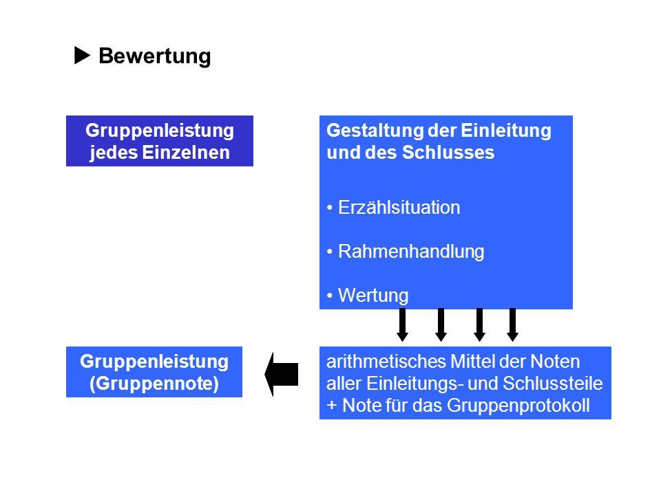 Gruppenleistung jedes Einzelnen Bewertung Gestaltung der Einleitung und des Schlusses Erzählsituation Rahmenhandlung Wertung Gruppenleistung (Gruppenn