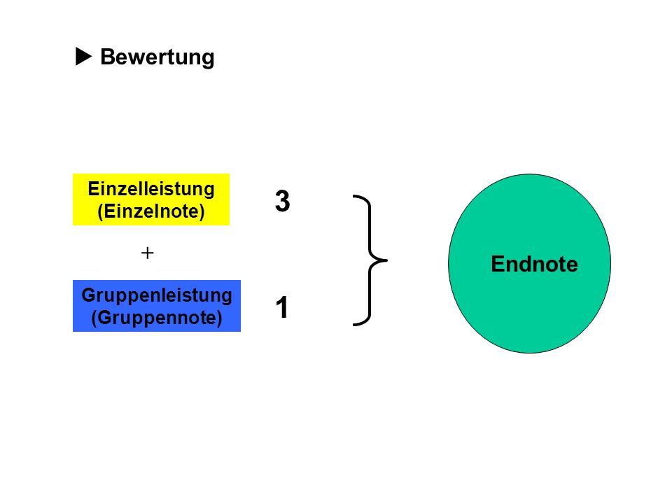 3 1 Einzelleistung (Einzelnote) Gruppenleistung (Gruppennote) + Bewertung Endnote