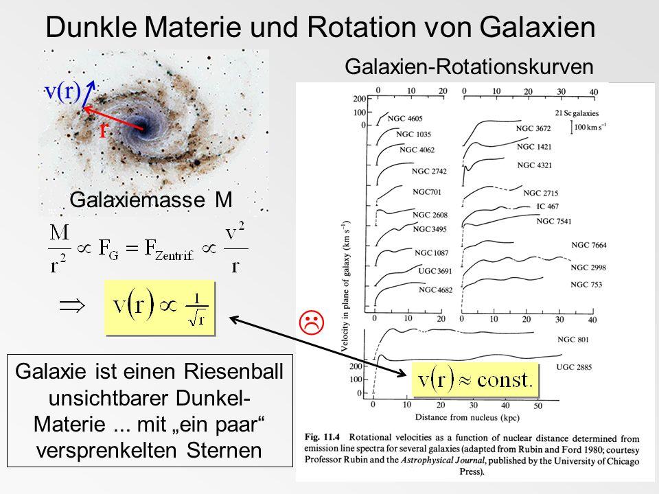 Dunkle Materie und Rotation von Galaxien r v(r) Galaxiemasse M Galaxien-Rotationskurven Galaxie ist einen Riesenball unsichtbarer Dunkel- Materie... m