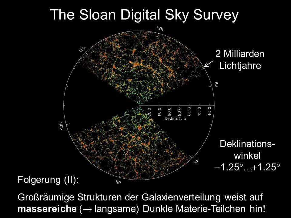 The Sloan Digital Sky Survey Folgerung (II): Großräumige Strukturen der Galaxienverteilung weist auf massereiche ( langsame) Dunkle Materie-Teilchen h