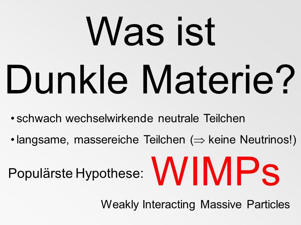 Was ist Dunkle Materie? Populärste Hypothese: schwach wechselwirkende neutrale Teilchen langsame, massereiche Teilchen ( keine Neutrinos!) WIMPs Weakl