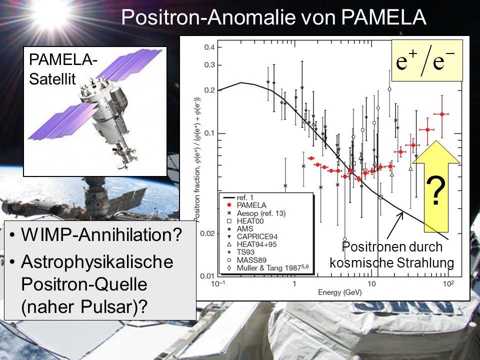 Positron-Anomalie von PAMELA PAMELA- Satellit ? WIMP-Annihilation? Astrophysikalische Positron-Quelle (naher Pulsar)? Positronen durch kosmische Strah