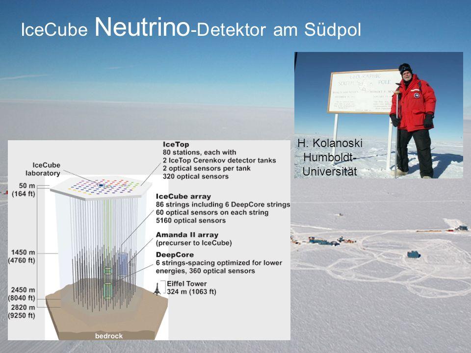 IceCube Neutrino -Detektor am Südpol H. Kolanoski Humboldt- Universität