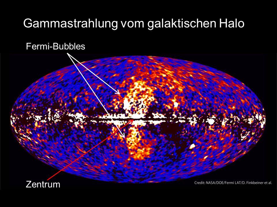 Gammastrahlung vom galaktischen Halo Zentrum Fermi-Bubbles