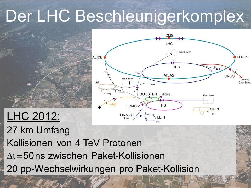 LHC 2012: 27 km Umfang Kollisionen von 4 TeV Protonen t 50 ns zwischen Paket-Kollisionen 20 pp-Wechselwirkungen pro Paket-Kollision Der LHC Beschleuni