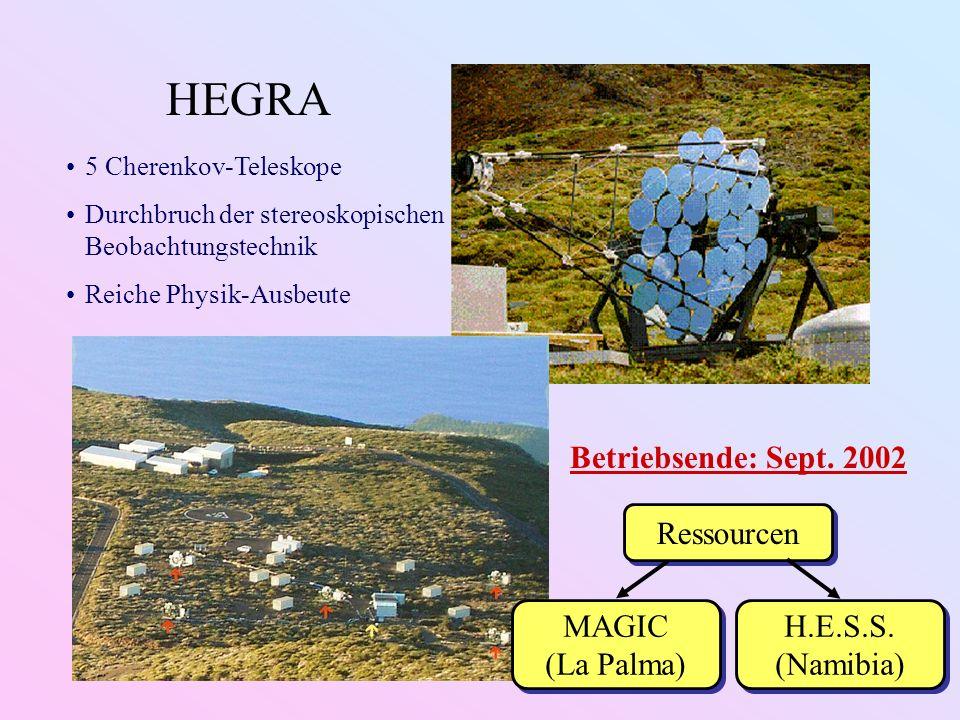 HEGRA 5 Cherenkov-Teleskope Durchbruch der stereoskopischen Beobachtungstechnik Reiche Physik-Ausbeute Betriebsende: Sept.