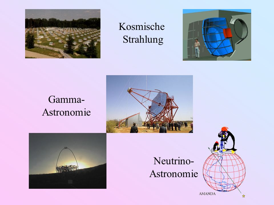 Kosmische Strahlung Gamma- Astronomie Neutrino- Astronomie