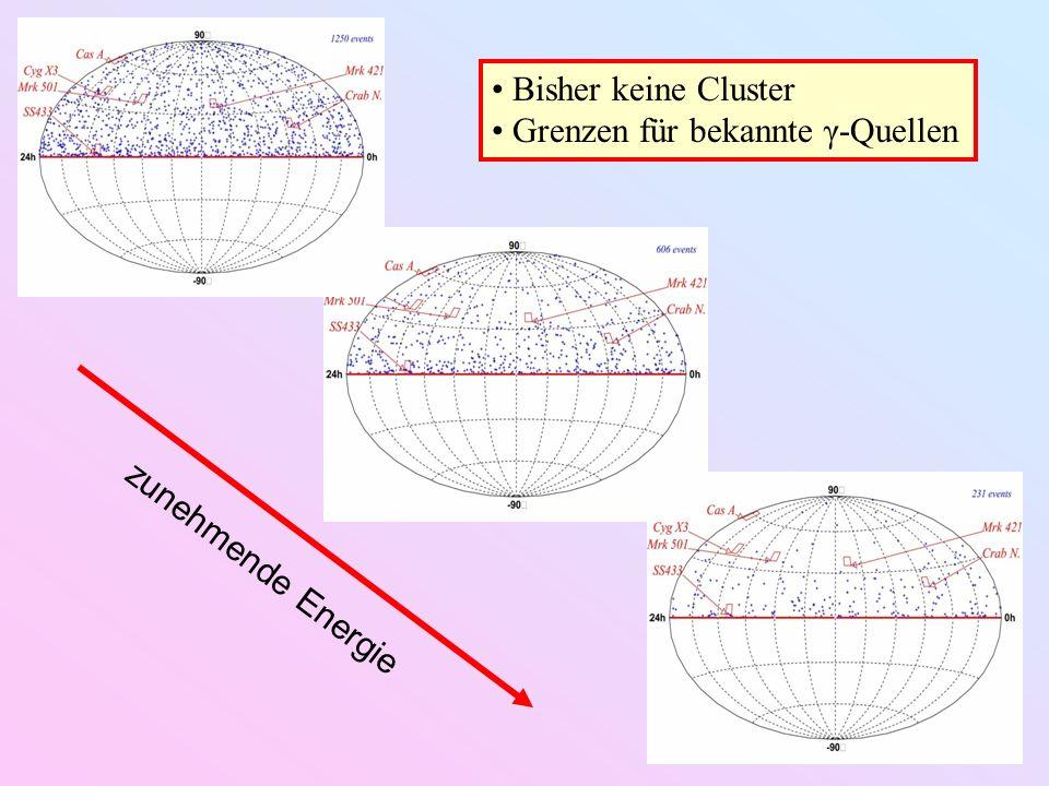 zunehmende Energie Bisher keine Cluster Grenzen für bekannte γ-Quellen